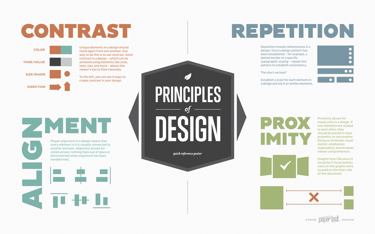 CRAP Principles of Design